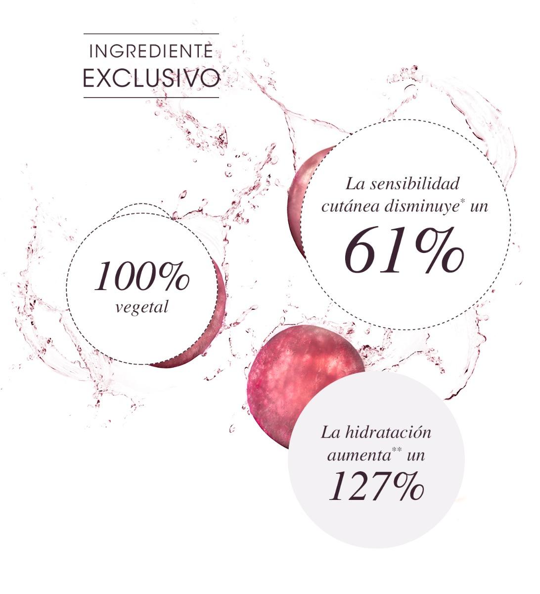 El Agua de Uva - Eficacia probada