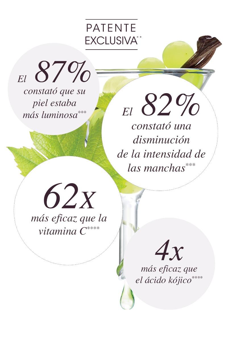 Viniferina - Eficacia probada